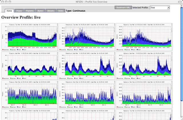 Top 5 Linux Monitoring Tools  Web Based  - 推酷